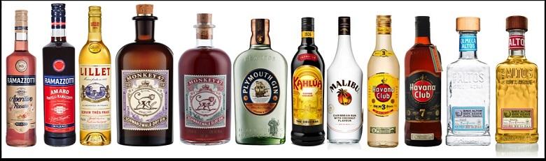 12 Opções Para Presentear Quem Ama Bons Drinks